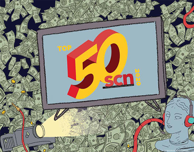 SCN Top 50 Systems Integrators of 2020